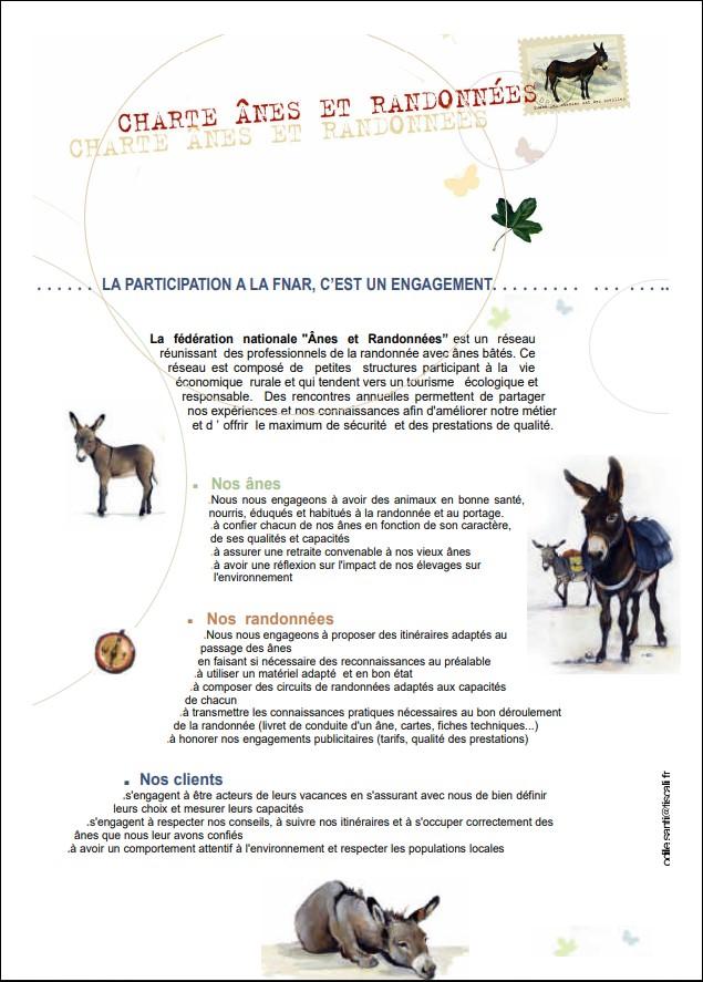 Charte Fédération Nationale Anes et Randonnées